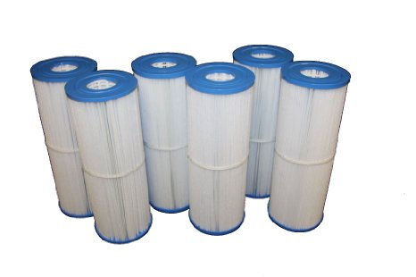 Key Benefits of Unicel Filters