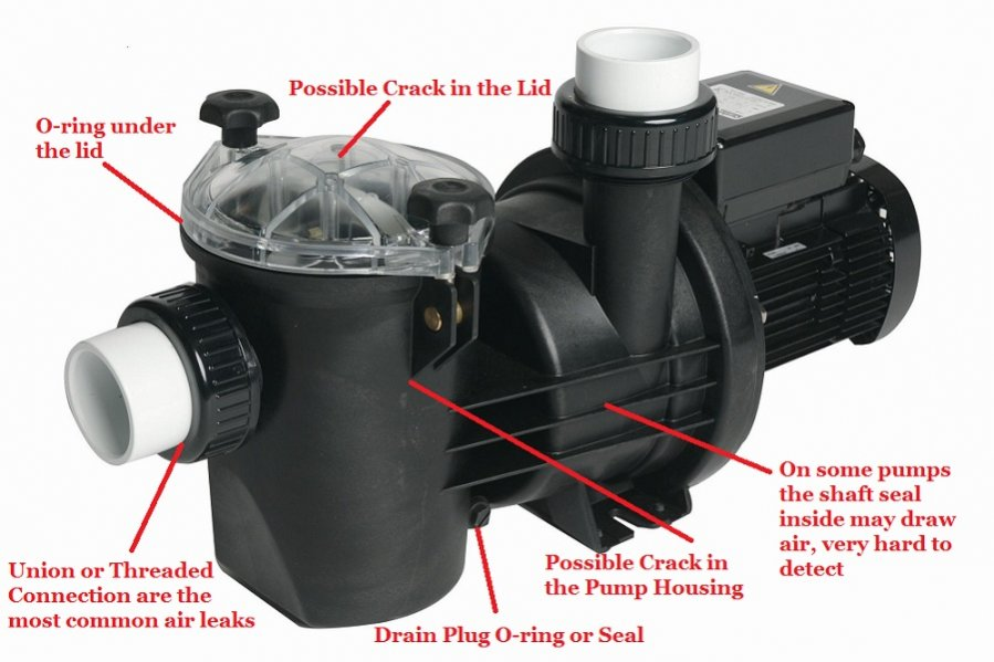 A Guide to Repairing Leaks in Pool Pumps
